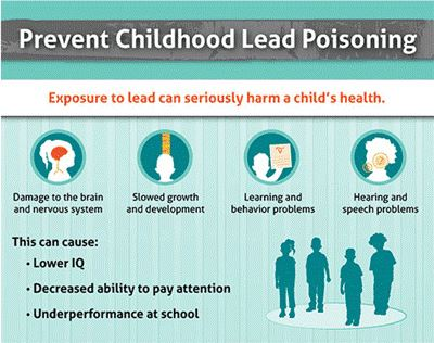 lead-poisoning_infographic400